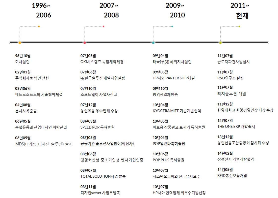 history0001.jpg